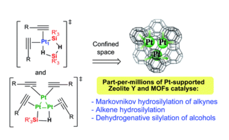Cyclic metal(oid) clusters control platinum-catalysed hydrosilylation reactions: from soluble to zeolite and MOF catalysts (Chem. Sci., 2020, Advance Article)