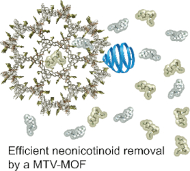 Highly Efficient Removal of Neonicotinoid Insecticides by ThioetherBased (Multivariate) Metal−Organic Frameworks (ACS Appl. Mater. Interfaces 2021, 13, 24, 28424–28432)